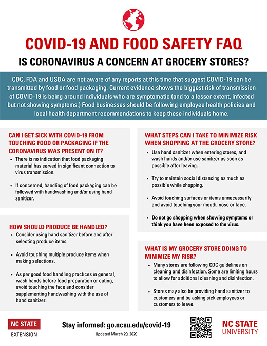 Graphic on grocery store safety